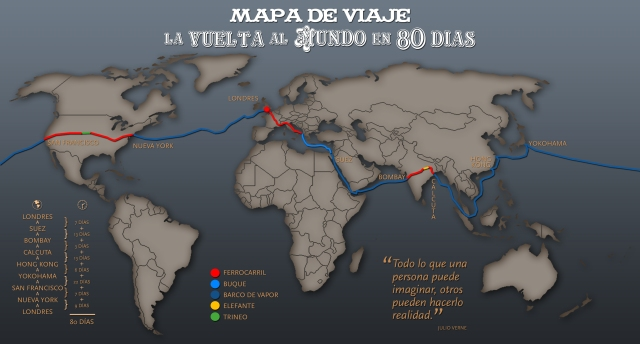 Mapa_Vuelta_al_Mundo_en_80_días_de_Verne